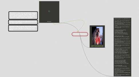 Mind Map: Zacharias Killemose