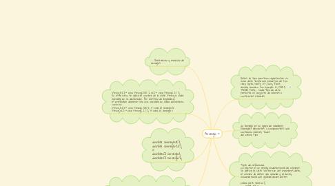 Mind Map: Arreglo