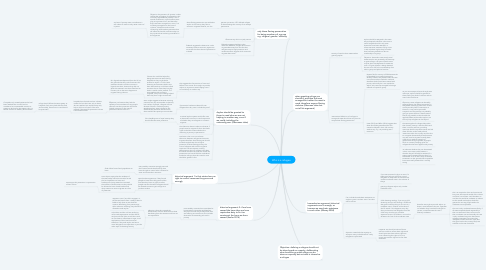 Mind Map: Who is a refugee