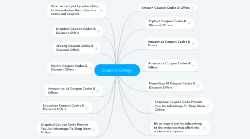 Mind Map: Coupons Cottage