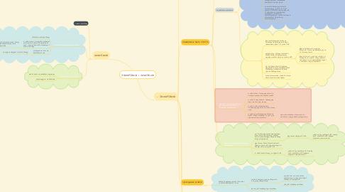 Mind Map: zawieszenie i umorzenie