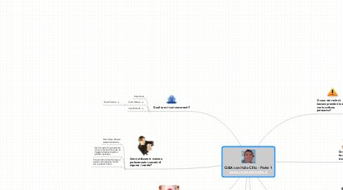 Mind Map: Q&A con Italo Cillo - Parte 1 www.cerchiaristretta.it