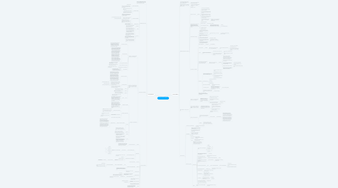 Mind Map: Unselling System Webinar