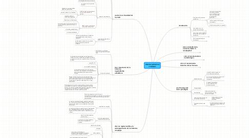 Mind Map: sistemas autónomos complejos