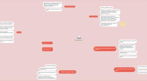 Mind Map: Аналіз уроку