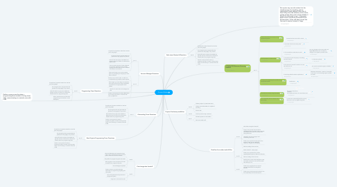 Mind Map: Current Roles