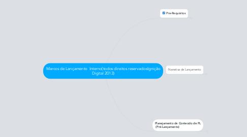 Mind Map: Marcos de Lançamento  Interno(todos direitos reservadosIgnição Digital 2013)