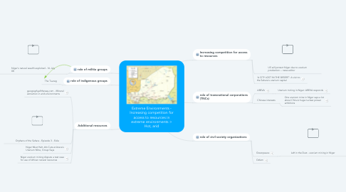 Mind Map: Extreme Environments - Increasing competition for access to resources in extreme environments > Hot, arid