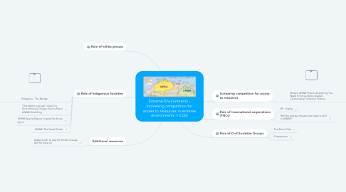 Mind Map: Extreme Environments - Increasing competition for access to resources in extreme environments > Cold