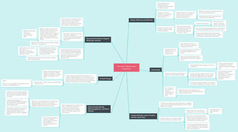 Mind Map: Structure Determines Properties