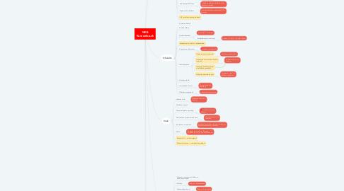 Mind Map: WEB flaw.uniba.sk