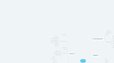 Mind Map: Site DE