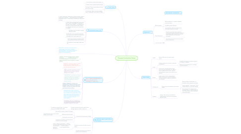 Mind Map: Tissues/ Connective Tissue