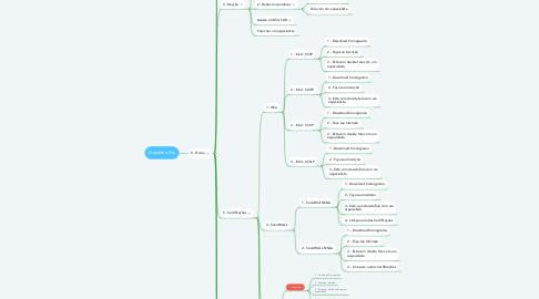 Mind Map: Esqueleto Site