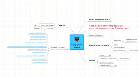 Mind Map: Использование Веб 2.0 в проекте