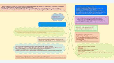 Mind Map: เทคโนโลยี
