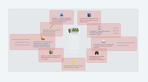 Mind Map: Перевернуте навчання-це форма активного навчання, яка дозволяє «перевернути» звичний процес навчання таким чином: домашнім завданням для учнів є перегляд відповідних відео фрагментів з навчальним матеріалом наступного уроку, учні самостійно проходять теоретичний матеріал, а у класі час використовується на виконання практичних завдань.
