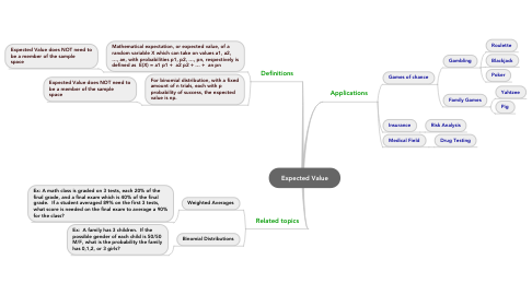 Mind Map: Expected Value
