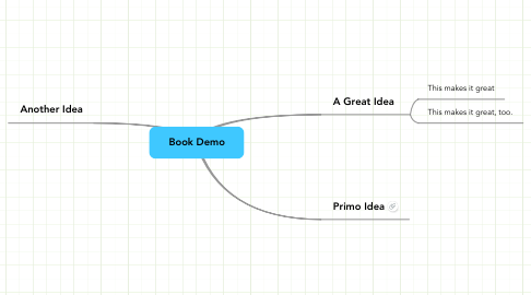 Mind Map: Book Demo