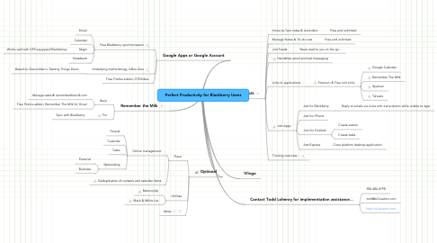 Mind Map: Perfect Productivity for Blackberry Users