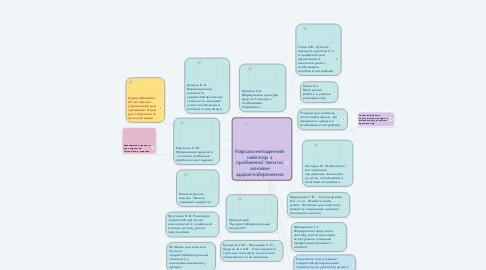 Mind Map: Науково-методичний навігатор з проблемної теми по основам здоров'язбереження
