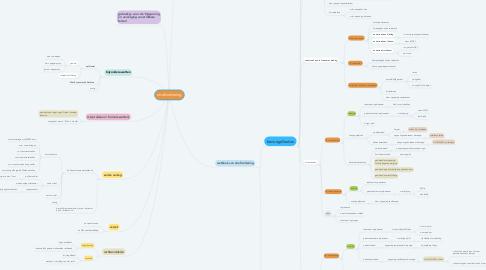 Mind Map: strafvordering