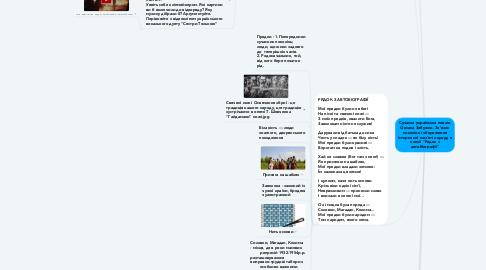"""Mind Map: Сучасна українська поезія. Оксана Забужко. Зв'язок поколінь і збереження історичної пам'яті народу в поезії """"Рядок з автобіографії"""""""
