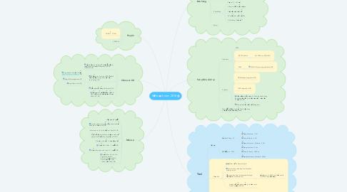 Mind Map: Kế hoạch năm 2018