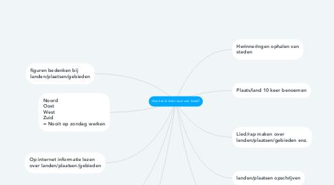 Mind Map: Hoe kan ik leren voor een toets?