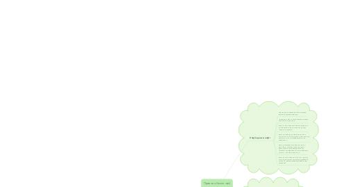 Mind Map: Правила безпечної поведінки з незнайомими людьми