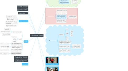 Mind Map: Fleetwood Mac - Dreams