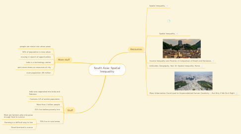 Mind Map: South Asia: Spatial Inequality