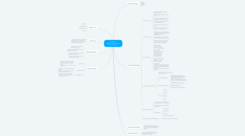 Mind Map: Chapter 3 Gathering Network and Host Information