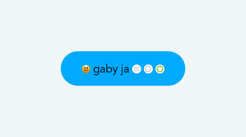 Mind Map: gaby ja