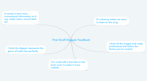 Mind Map: First Draft Digipak Feedback