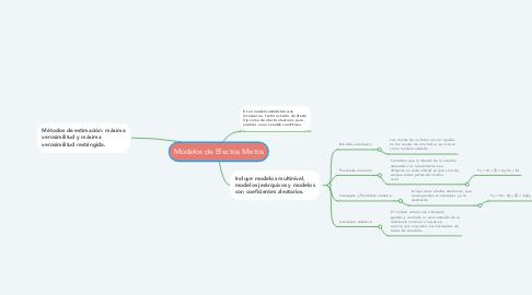 Mind Map: Modelos de Efectos Mixtos