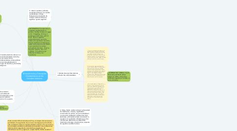 Mind Map: Etnocentrismo y Conceptos Estereotípicos en los Estudios Islámicos