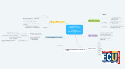 Mind Map: Western Australian Technologies Curriculum   Introduction to computational thinking and coding