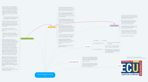 Mind Map: Technology lesson for year 4!