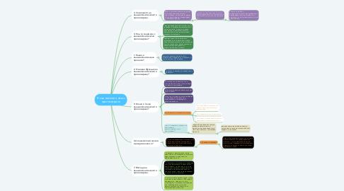 Mind Map: Външнополитическо прогнозиране