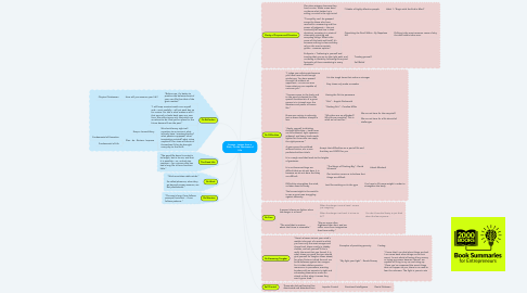 Mind Map: Seneca - Letters from a Stoic, On the Shortness of Life