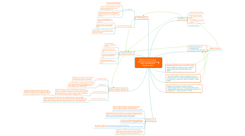 Mind Map: Schools try to increase