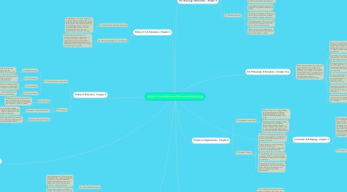 Mind Map: Ashlee's Foundations of Education Mind Map