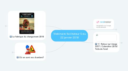 Mind Map: Webinaire facilitateur 5 du 22 janvier 2018