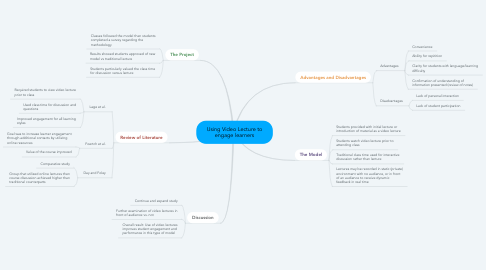 Mind Map: Using Video Lecture to engage learners