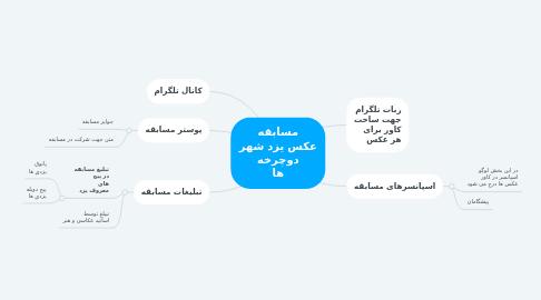 Mind Map: مسابقه عکس یزد شهر دوچرخه ها