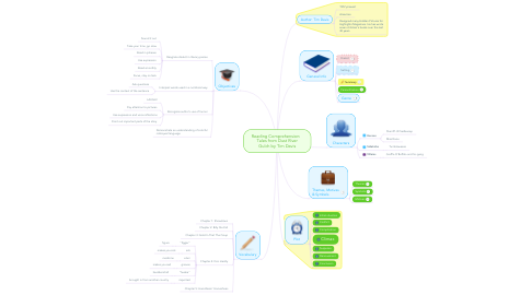 Mind Map: Reading Comprehension:   Tales from Dust River Gulch by Tim Davis