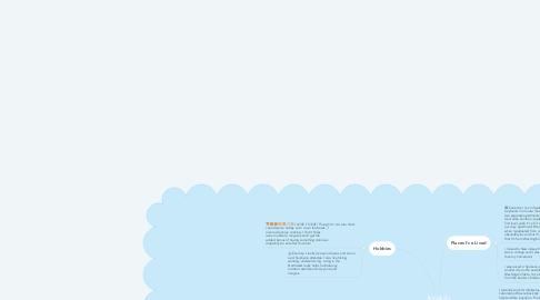 Mind Map: Amalia's Mind Map