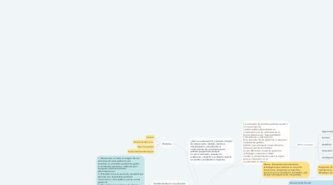 Mind Map: Evaluación de Políticas Públicas