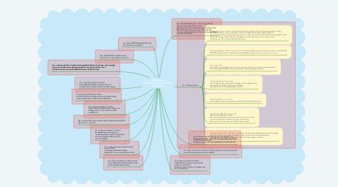 Mind Map: ข้อบังคับคุรุสภา  ว่าด้วยจรรยาบรรณของวิชาชีพ พ.ศ. ๒๕๕๖